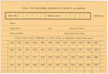 Blank poll tax record for females in Randolph County, Alabama.