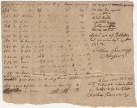 Tax collector's receipt for money paid by Bolling Hall for the year 1822.