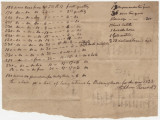 Tax collector's receipt for money paid by Bolling Hall for the year 1823.